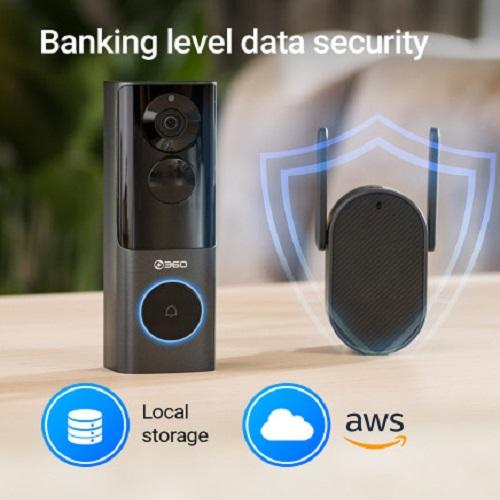 Doorbell X3 Security